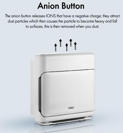 Air_Purifier_Von_Haus_Closeup_Anionbutton