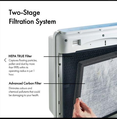 Air_Purifier_two_stage_filtration_Von_Haus